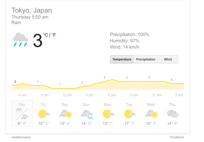 Tokyo Snow November Nozawa
