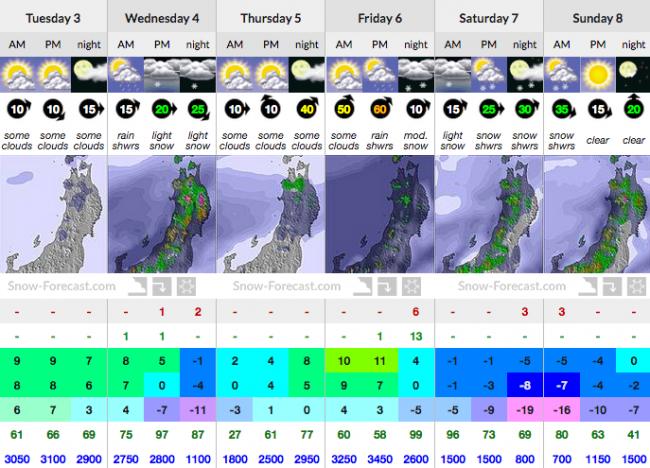April Skiing Nozawa Style