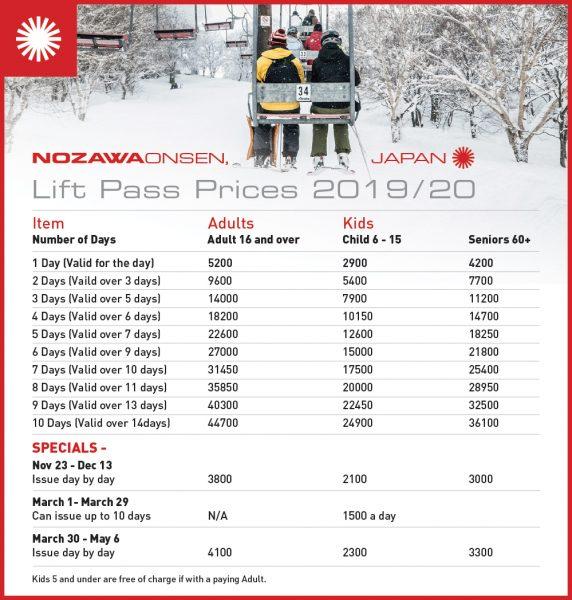 Lift Pass Prices Japan Nozawa